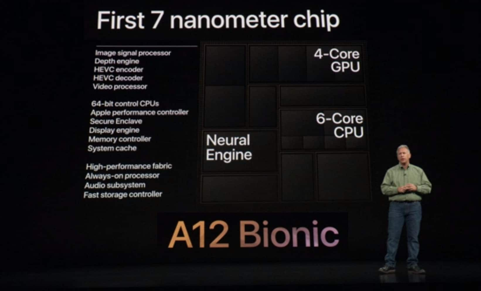 Iphone Xs, Xs Max and Xr Chipset Information like Processor , GPU and Neural Engine