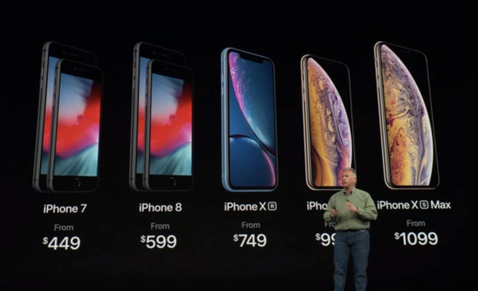 All New Iphones Pricing